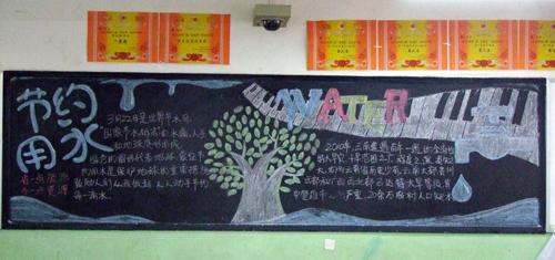 部分班级《节约用水》主题板报-我校团委学生会宣传部加强节约用水